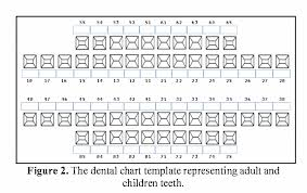 Figure 2 From Interactive Dental Charting Towards An