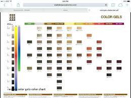 Redken Shades Eq Chart 2016 Redken Shades Eq Color Chart 2016 New Redken Color Gels