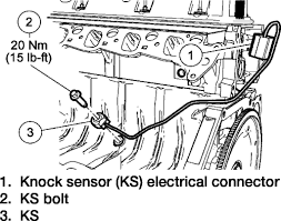 dodge durango knock sensor location wiring diagram for car map sensor location 2006 dodge ram 4 7 in addition dodge grand caravan crank sensor location