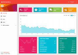 aspnet boilerplate web application