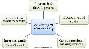 Translink Org Chart Advantages Of Monopoly Economics Help