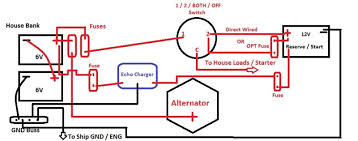 battery bank design recommendations page 9 sailnet community i got your pm but was in chicago on business here s a diagram that help just replace the echo charger the acr and you ll be fine