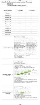 ГДЗ контрольные по биологии класс Богданов Норма реакции Тест 20 Закономерности изменчивости Мутационная изменчивость Комбинативная изменчивость Тест 21 Основы селекции Работы Н И Вавиловой