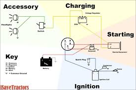 golf cart voltage regulator wiring lovely 4 wire voltage regulator wiring diagram for ceiling fan with light
