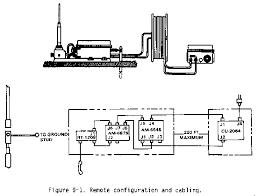 sincgars radio configurations diagrams sincgars radio powerpoint Sincgars Radio Configurations Diagrams sincgars radio set up on sincgars radio configurations diagrams SINCGARS Radio Configurations Diagrams 92F