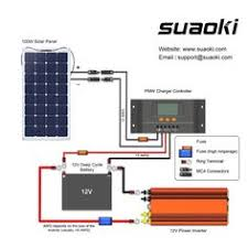 campervan wiring diagram van electric amazon com suaoki 100w 18v 12v solar panel charger sunpower cell ultra thin flexible