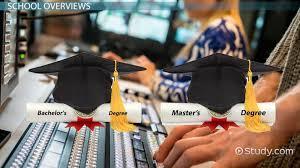 Top Ten Universities For Broadcasting Communications