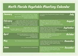 Planting Calendar Florida Vegetable Planting Calendar Planting Times For All