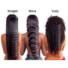 Hair Length Chart Weave 506 Best Weaves And Whatnot Images In 2019 Hair Styles