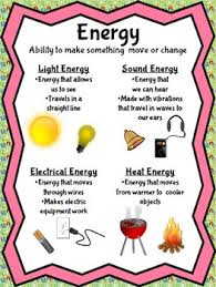 Sound Anchor Chart F Orms Of Energy 2 6 Lessons Tes Teach