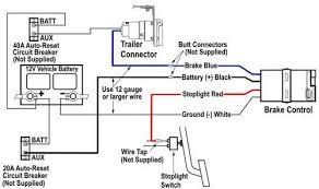 dexter brake wiring diagram dexter brake wiring diagram due to dexter brake wiring diagram dexter electric trailer brake wiring diagram nodasystech com
