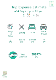 Travel Cost Calculator Find Travel Cost With Stay Flight Meals Attractions Bugyal