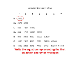 c10862352461962213782047260 n140228554576747394425325064340 write the equation representing the first ionization energy of hydrogen