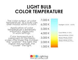 outdoor light bulbs that don t attract bugs. led myth buster: lighting does not attract bugs | lbc pulse linkedin outdoor light bulbs that don t r