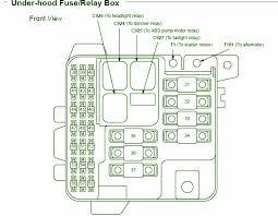 mazda miata fuse panel diagram mazda trailer wiring diagram for 1991 camaro fuse box diagram car pictures tuning
