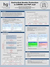 013 Template Powerpoint Poster Scientific Portrait Size Ppt