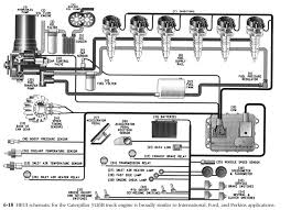 3116 injector wiring diagram wiring diagrams best electronic management systems caterpillar ems electrical power grinder wiring diagram 3116 injector wiring diagram