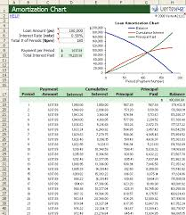 mortgage amortization comparison calculator amortization chart template create a simple amortization chart