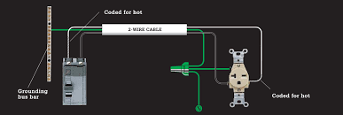 house wiring the wiring diagram house wiring 12 2 wiring diagram house wiring