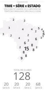 Brasileirão 2020: conheça todos os 128 times que vão disputar as séries A,  B, C e D no próximo ano | futebol