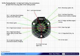 wiring diagram for 13 pin caravan plug tow bar electrics wiring 13 Pin Towing Socket Wiring Diagram wiring diagram for 13 pin caravan plug understanding caravan and tow car electrics 13 pin towbar socket wiring diagram