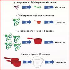 Culinary Math Conversion Chart Fearless Fresh Cooking Cheat Sheets Are Here 1 Fearless