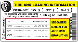 Les Schwab Payment Chart The Quick Guide To Properly Inflated Tires Les Schwab