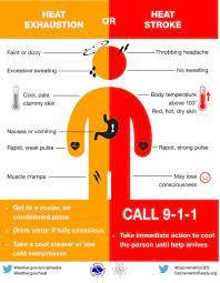 Excessive heat warning in effect ...