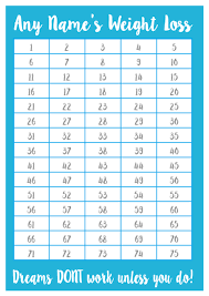 Online Weight Loss Chart A4 Personalised Weight Loss Chart 75lbs Laminated With 1 Sheet Of Stickers