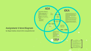 Essa And Nclb Comparison Chart Eex 3011 Venn Diagram Assignment 1 By Megan Ceballos On Prezi