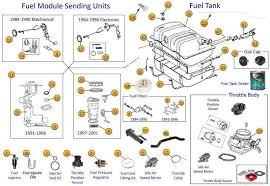 accelerator wiring diagram 2008 jeep wrangler 2007 jeep wrangler 93 Jeep Wrangler Fuse Box Diagram 95 yj fuse box on 95 images free download wiring diagrams accelerator wiring diagram 2008 jeep 1993 jeep wrangler fuse box diagram