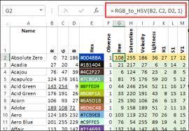 Vba Color Chart Excel Conditional Formatting Colour Macro Problems