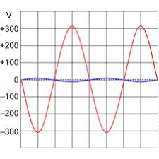 alternating current diagram. alternating current diagram