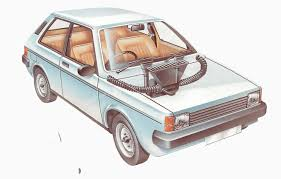 Vent System How Car Heating And Ventilation Systems Work How A Car Works