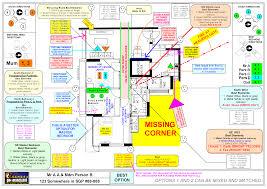feng shui colors direction elememts. Full Size Of Feng Shui Living Room Layout Colors For Direction Elememts