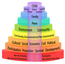 essay on rights and duties of children coursework academic  essay on rights and duties of children