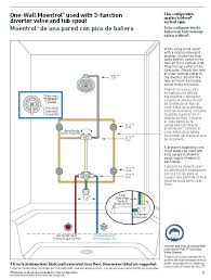 bathtub rough in tub and shower faucet installation rough in height for valve image bathroom bath