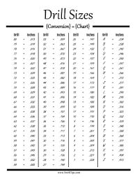 Printable Drill Size Chart Pdf Thorough Drill Size Conversion Chart Pdf Drill Bits