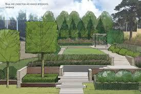 Garden And Landscape Design Software Free Landscape Architecture Design Software Free Download