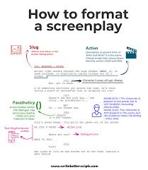 How To Format A Screenplay