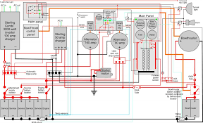 narrowboat engine wiring diagram narrowboat image wiring diagram boat building maintenance canal world on narrowboat engine wiring diagram