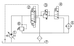 hydraulic test bench schematic wiring diagram libraries hydraulic test bench schematic wiring diagram todayssimplified diagram of the hydraulic system of the test bench