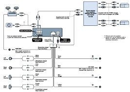 sony cdx m730 wiring diagram wiring diagram schema new sony cdx gt360mp wiring diagram gt520 color codes for you pioneer car stereo wiring diagram sony cdx m730 wiring diagram