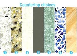 countertop materials cost comparison which material is best with best material kitchen s pros and cons reviews to produce which material home ideas centre