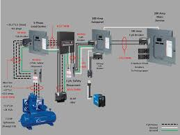 phase motor starter wiring diagram wiring diagram schematics subpanel rpc panel 3 phase load center wiring