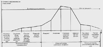 Реферат формы и способы разрешения конфликтной ситуаци  формы и способы разрешения конфликтной ситуаци
