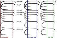 Salmon Fly Hook Size Chart Trout Hook Size Localbrush Info
