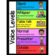 Voice Level Chart Classroom Noise Level A3 By Print Party Tpt