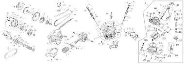 honda 50cc engine diagram wiring diagram library 150cc engine diagram detailed wiring diagrams honda 50cc