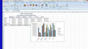 Insert 3d Clustered Column Chart Excel Adding A 3 D Clustered Column Chart To Your Spreadsheet
